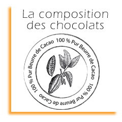 Icone composition chocolat