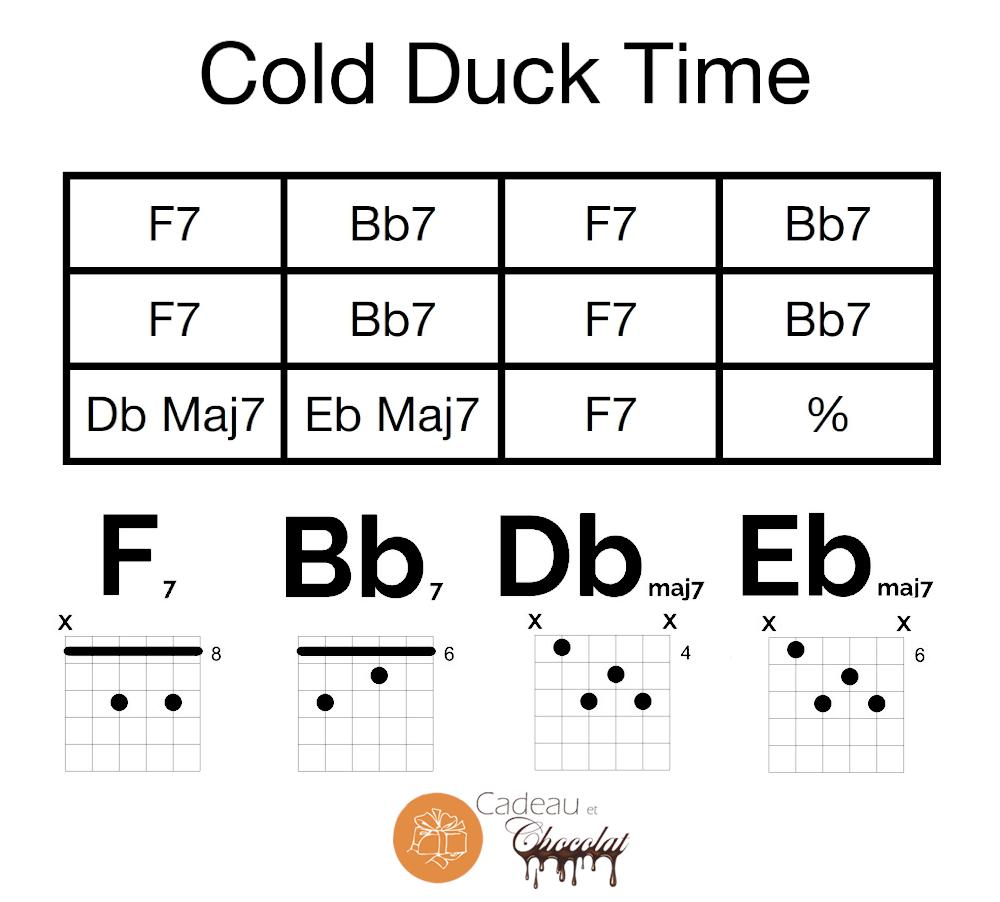 Grille d'accords Cold Duck Time Musique et Chocolat