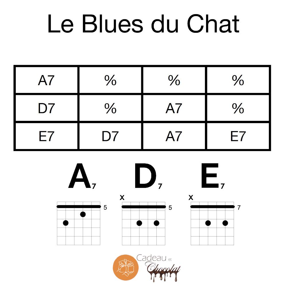 Grille d'accords Le Blues Du Chat - Musique et Chocolat